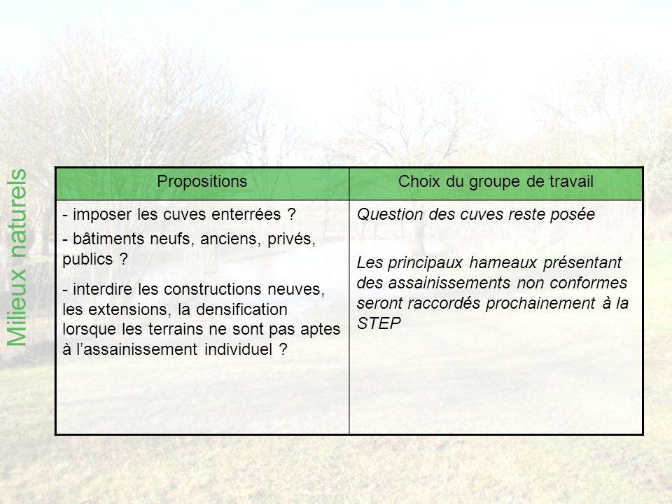 Milieux naturels PropositionsChoix du groupe de travail - imposer les cuves enterrées .