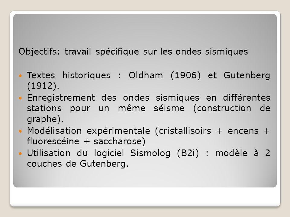 Objectifs: travail spécifique sur les ondes sismiques Textes historiques : Oldham (1906) et Gutenberg (1912). Enregistrement des ondes sismiques en di
