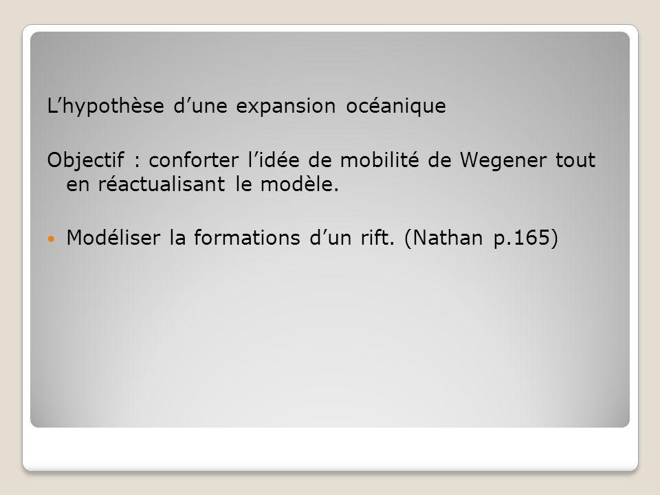 Lhypothèse dune expansion océanique Objectif : conforter lidée de mobilité de Wegener tout en réactualisant le modèle. Modéliser la formations dun rif