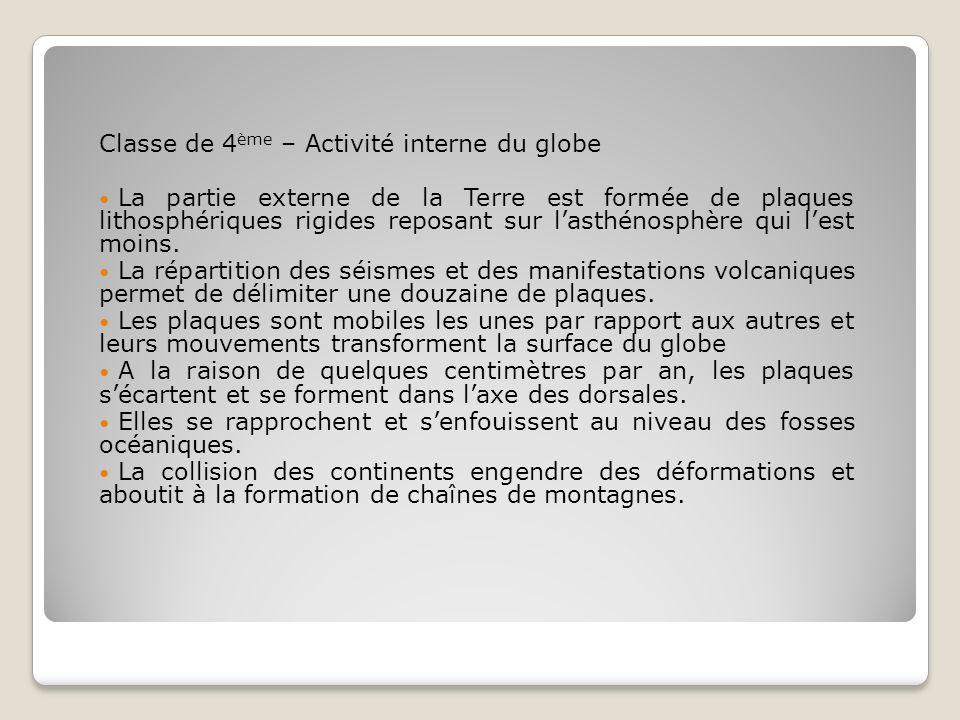 Classe de 4 ème – Activité interne du globe La partie externe de la Terre est formée de plaques lithosphériques rigides reposant sur lasthénosphère qu