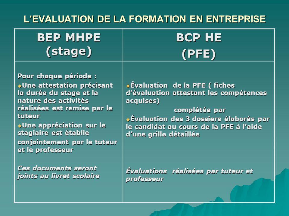 LEVALUATION DE LA FORMATION EN ENTREPRISE BEP MHPE (stage) BCP HE (PFE) Pour chaque période : Une attestation précisant la durée du stage et la nature