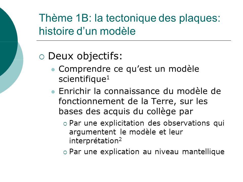 Thème 1B: la tectonique des plaques: histoire dun modèle Deux objectifs: Comprendre ce quest un modèle scientifique 1 Enrichir la connaissance du modèle de fonctionnement de la Terre, sur les bases des acquis du collège par Par une explicitation des observations qui argumentent le modèle et leur interprétation 2 Par une explication au niveau mantellique