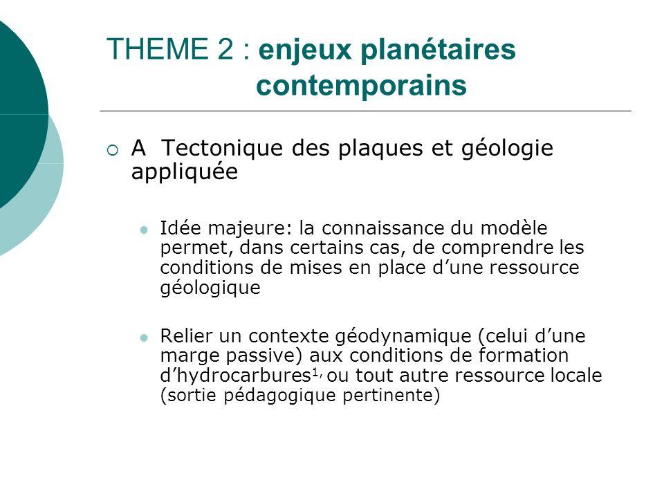 THEME 2 : enjeux planétaires contemporains A Tectonique des plaques et géologie appliquée Idée majeure: la connaissance du modèle permet, dans certains cas, de comprendre les conditions de mises en place dune ressource géologique Relier un contexte géodynamique (celui dune marge passive) aux conditions de formation dhydrocarbures 1, ou tout autre ressource locale (sortie pédagogique pertinente)