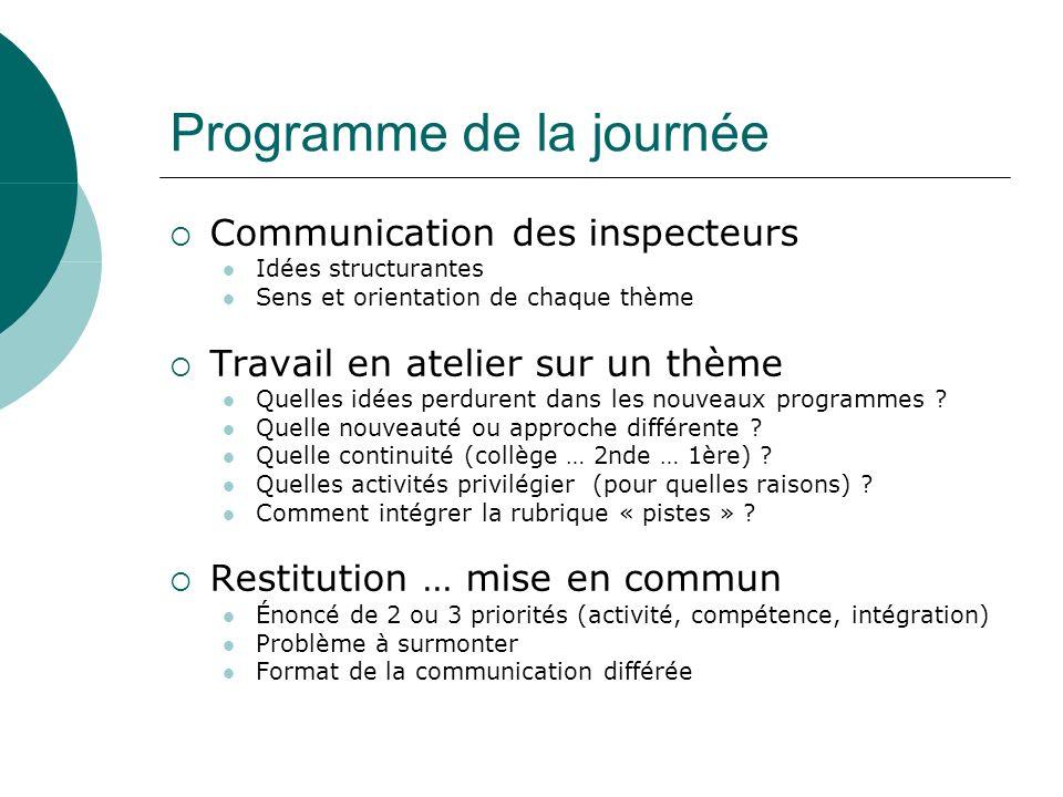 Programme de la journée Communication des inspecteurs Idées structurantes Sens et orientation de chaque thème Travail en atelier sur un thème Quelles