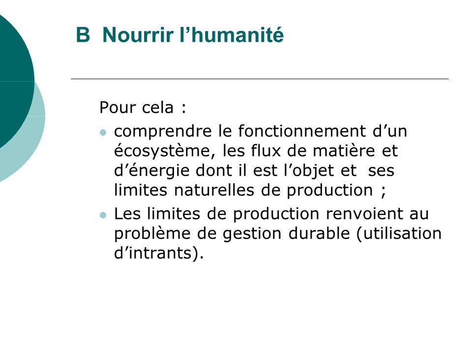 B Nourrir lhumanité Pour cela : comprendre le fonctionnement dun écosystème, les flux de matière et dénergie dont il est lobjet et ses limites naturel