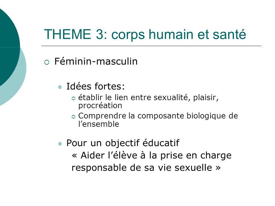 THEME 3: corps humain et santé Féminin-masculin Idées fortes: établir le lien entre sexualité, plaisir, procréation Comprendre la composante biologique de lensemble Pour un objectif éducatif « Aider lélève à la prise en charge responsable de sa vie sexuelle »