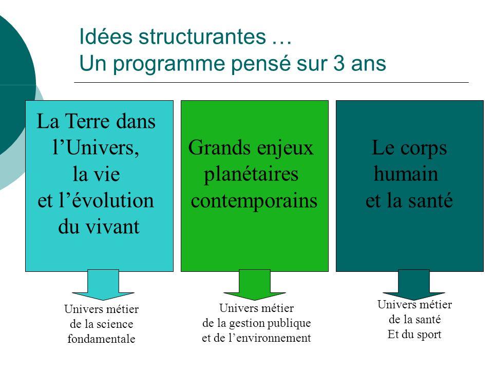Idées structurantes … Un programme pensé sur 3 ans La Terre dans lUnivers, la vie et lévolution du vivant Grands enjeux planétaires contemporains Le c