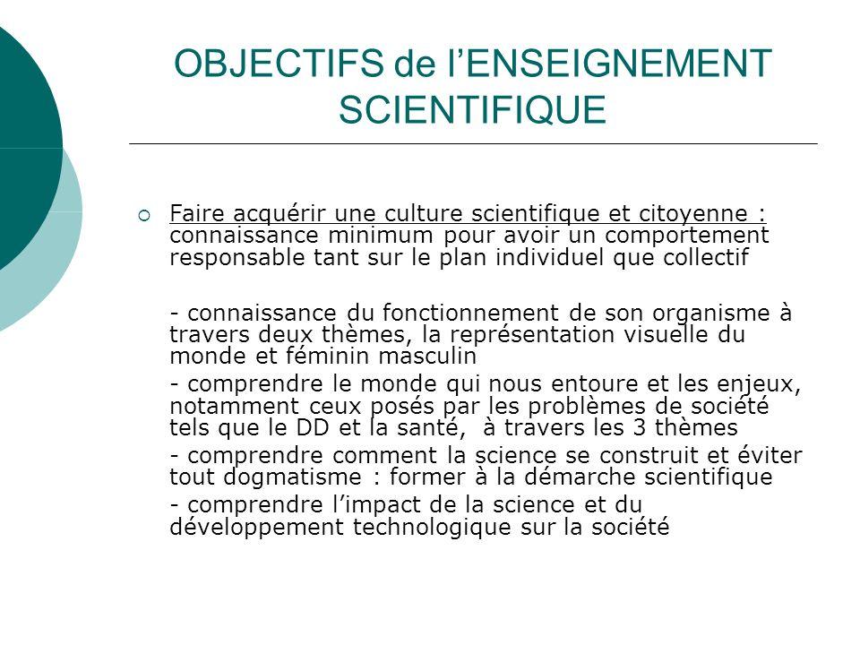 OBJECTIFS de lENSEIGNEMENT SCIENTIFIQUE Faire acquérir une culture scientifique et citoyenne : connaissance minimum pour avoir un comportement respons