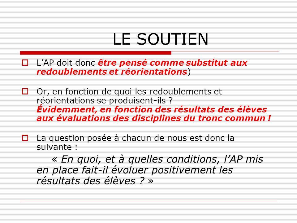 LE SOUTIEN LAP doit donc être pensé comme substitut aux redoublements et réorientations) Or, en fonction de quoi les redoublements et réorientations se produisent-ils .