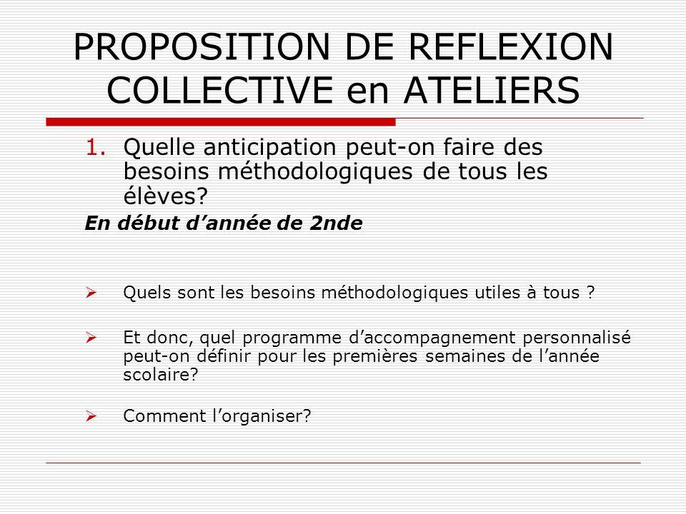 PROPOSITION DE REFLEXION COLLECTIVE en ATELIERS 1.Quelle anticipation peut-on faire des besoins méthodologiques de tous les élèves.