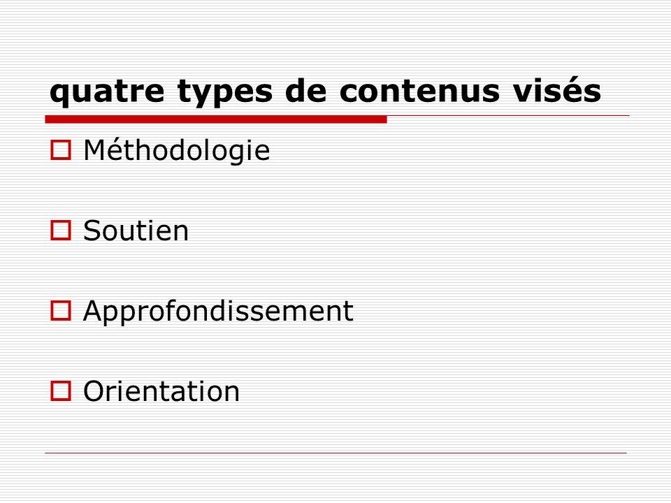 quatre types de contenus visés Méthodologie Soutien Approfondissement Orientation