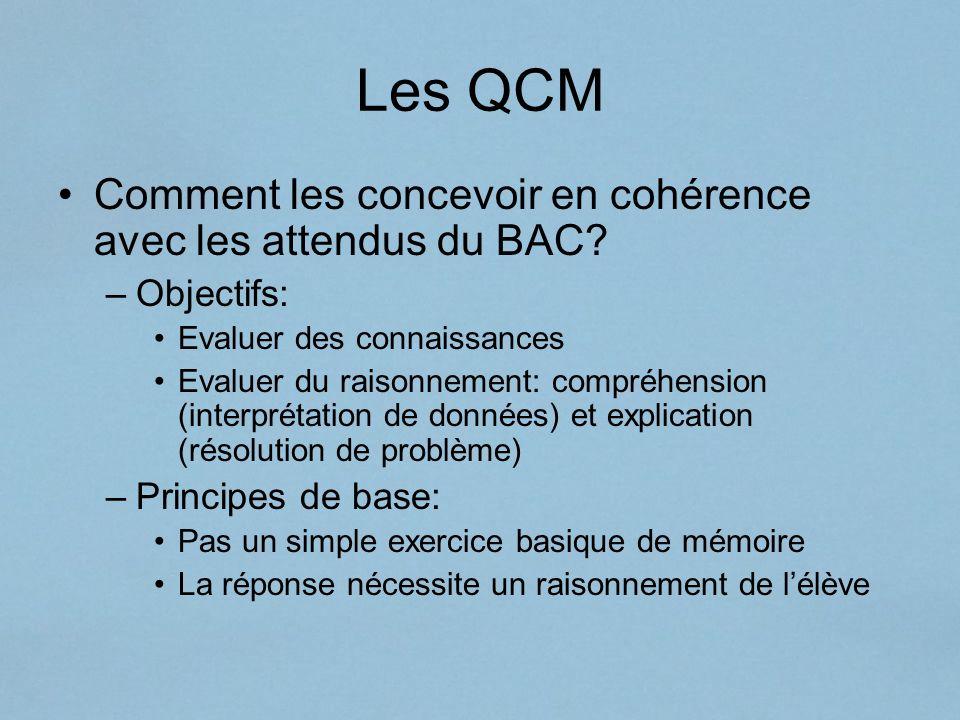 Les QCM Comment les concevoir en cohérence avec les attendus du BAC? –Objectifs: Evaluer des connaissances Evaluer du raisonnement: compréhension (int