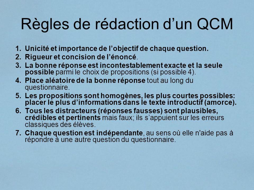 Règles de rédaction dun QCM 1.Unicité et importance de lobjectif de chaque question. 2.Rigueur et concision de lénoncé. 3.La bonne réponse est inconte