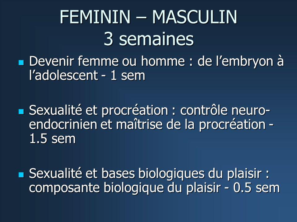 FEMININ – MASCULIN 3 semaines Devenir femme ou homme : de lembryon à ladolescent - 1 sem Devenir femme ou homme : de lembryon à ladolescent - 1 sem Sexualité et procréation : contrôle neuro- endocrinien et maîtrise de la procréation - 1.5 sem Sexualité et procréation : contrôle neuro- endocrinien et maîtrise de la procréation - 1.5 sem Sexualité et bases biologiques du plaisir : composante biologique du plaisir - 0.5 sem Sexualité et bases biologiques du plaisir : composante biologique du plaisir - 0.5 sem