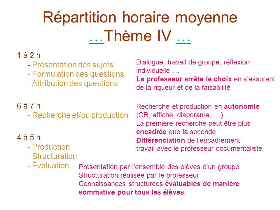 Répartition horaire moyenne …Thème IV … … 1 à 2 h - Présentation des sujets - Formulation des questions - Attribution des questions 6 à 7 h - Recherch