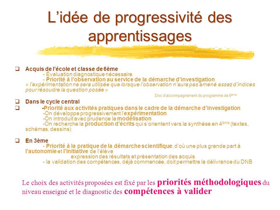Lidée de progressivité des apprentissages Acquis de lécole et classe de 6ème - Évaluation diagnostique nécessaire - Priorité à lobservation au service
