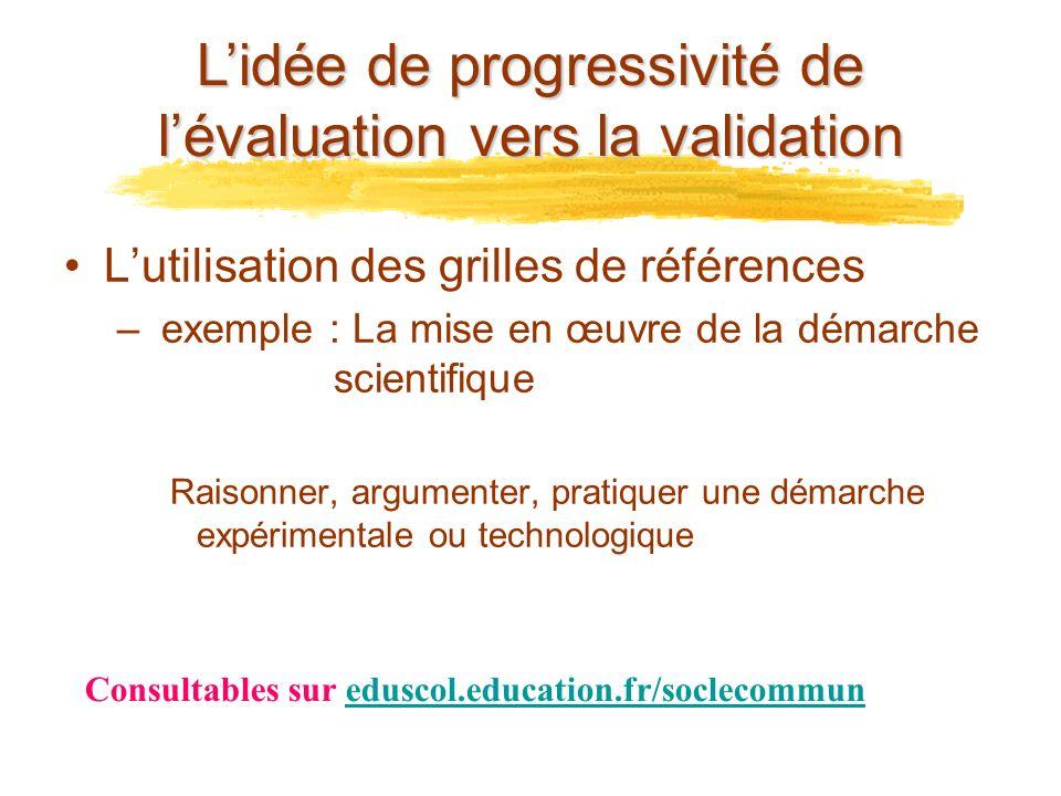Lutilisation des grilles de références – exemple : La mise en œuvre de la démarche scientifique Raisonner, argumenter, pratiquer une démarche expérime