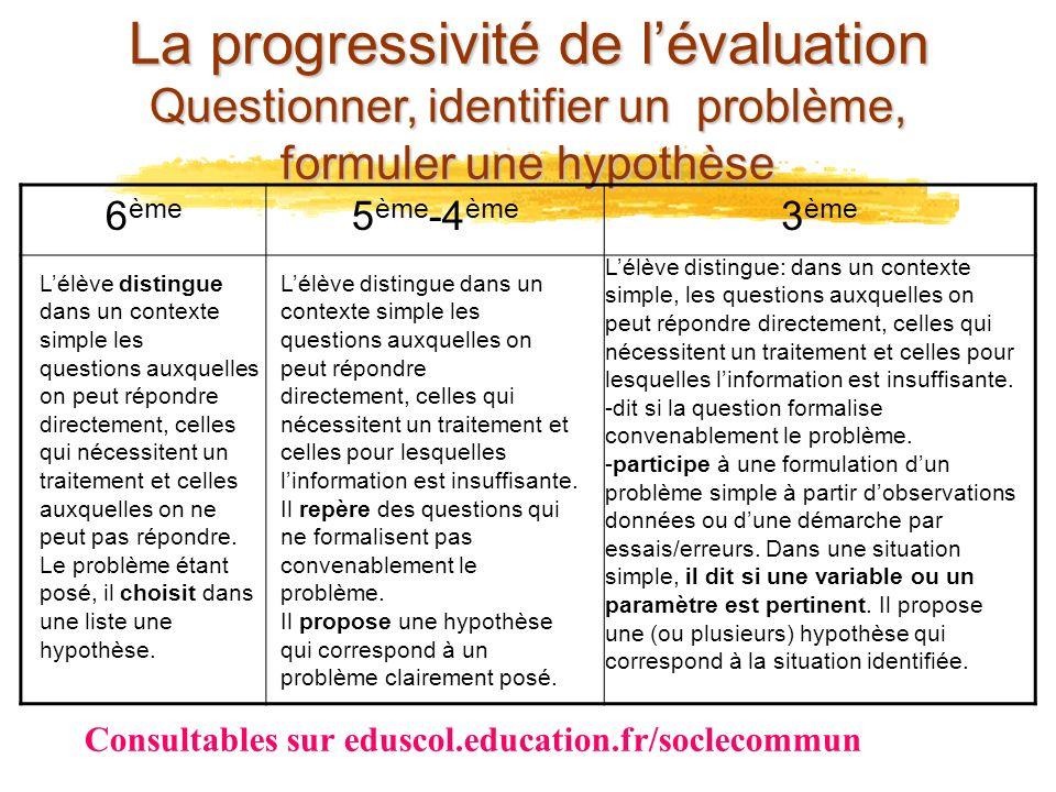 La progressivité de lévaluation Questionner, identifier un problème, formuler une hypothèse Consultables sur eduscol.education.fr/soclecommun 6 ème 5