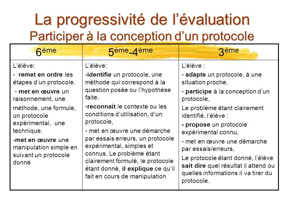 La progressivité de lévaluation Participer à la conception dun protocole 6 ème 5 ème -4 ème 3 ème Lélève: - remet en ordre les étapes dun protocole. -