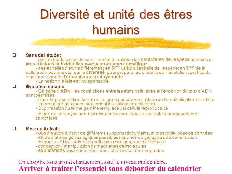 Diversité et unité des êtres humains Sens de létude : - pas de modification de sens : mettre en relation les caractères de lespèce humaine et les vari