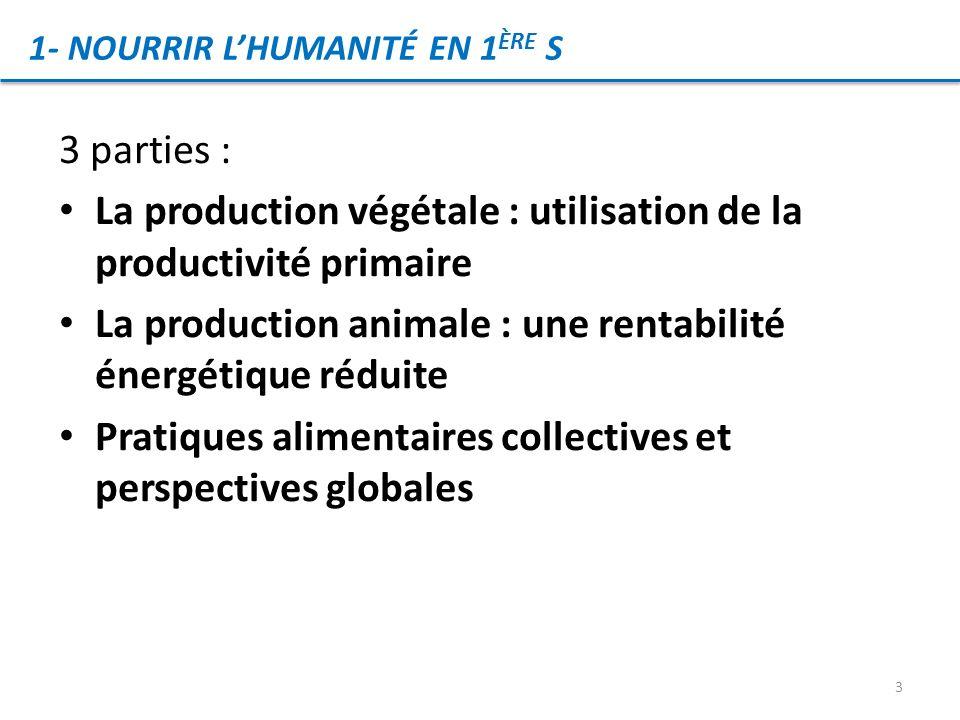 3 parties : La production végétale : utilisation de la productivité primaire La production animale : une rentabilité énergétique réduite Pratiques alimentaires collectives et perspectives globales 3 1- NOURRIR LHUMANITÉ EN 1 ÈRE S