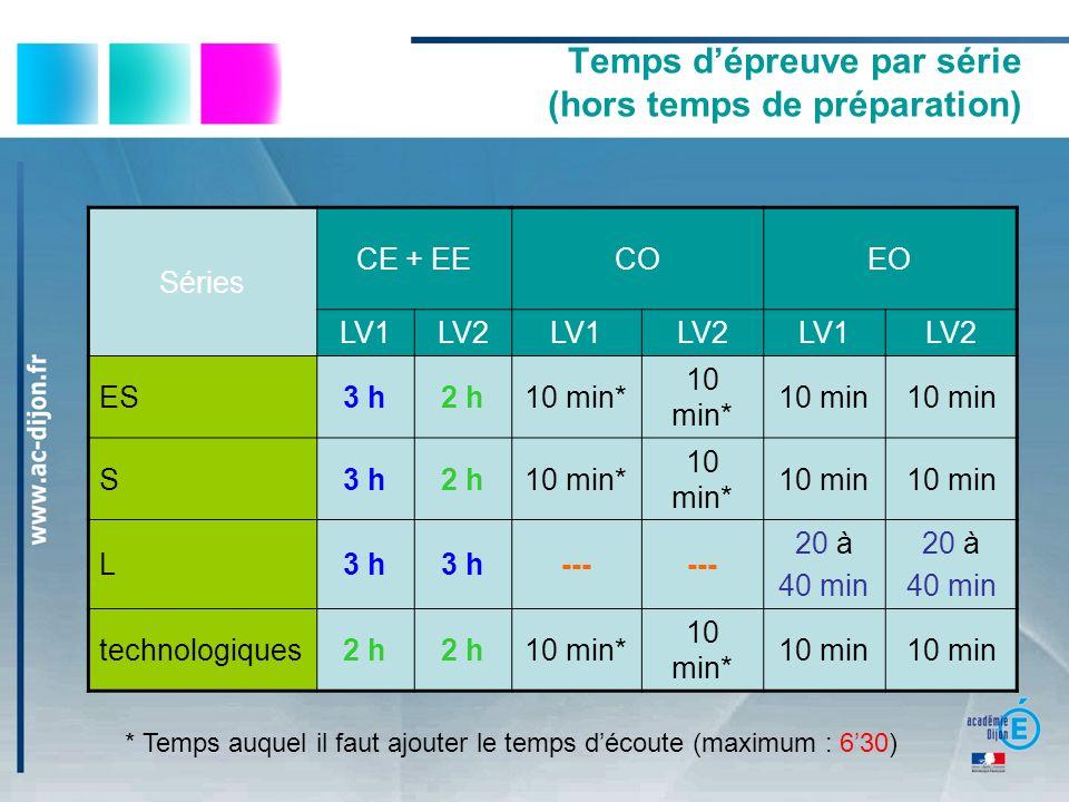 Temps dépreuve par série (hors temps de préparation) Séries CE + EECOEO LV1LV2LV1LV2LV1LV2 ES3 h2 h10 min* 10 min S3 h2 h10 min* 10 min L3 h --- 20 à