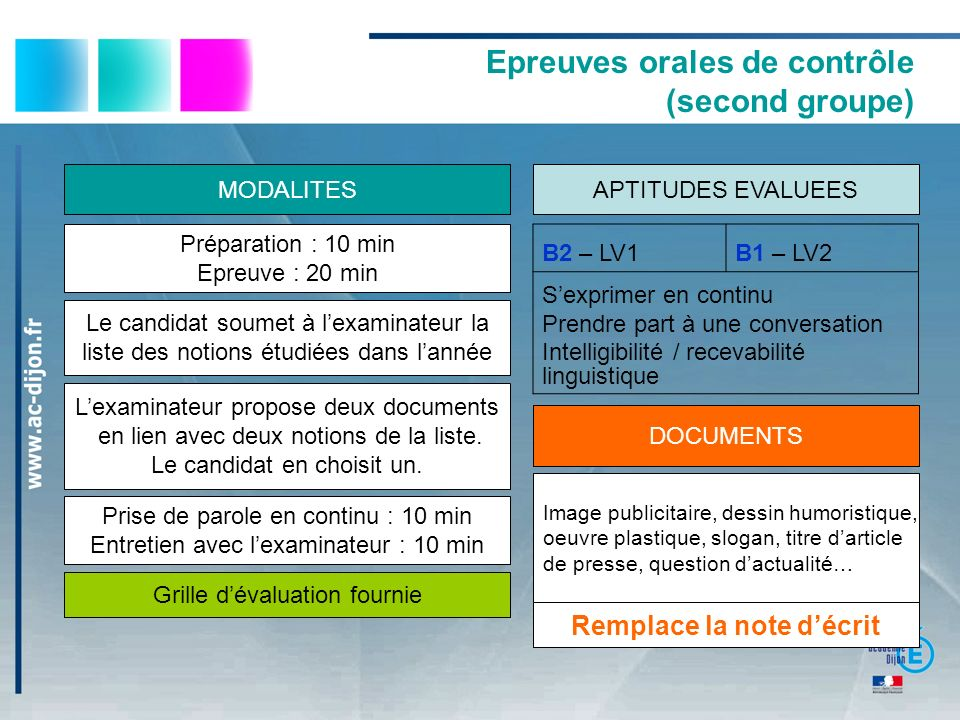Epreuves orales de contrôle (second groupe) Préparation : 10 min Epreuve : 20 min Le candidat soumet à lexaminateur la liste des notions étudiées dans