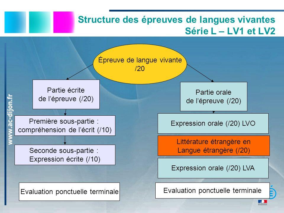 Structure des épreuves de langues vivantes Série L – LV1 et LV2 Épreuve de langue vivante /20 Partie écrite de lépreuve (/20) Première sous-partie : c