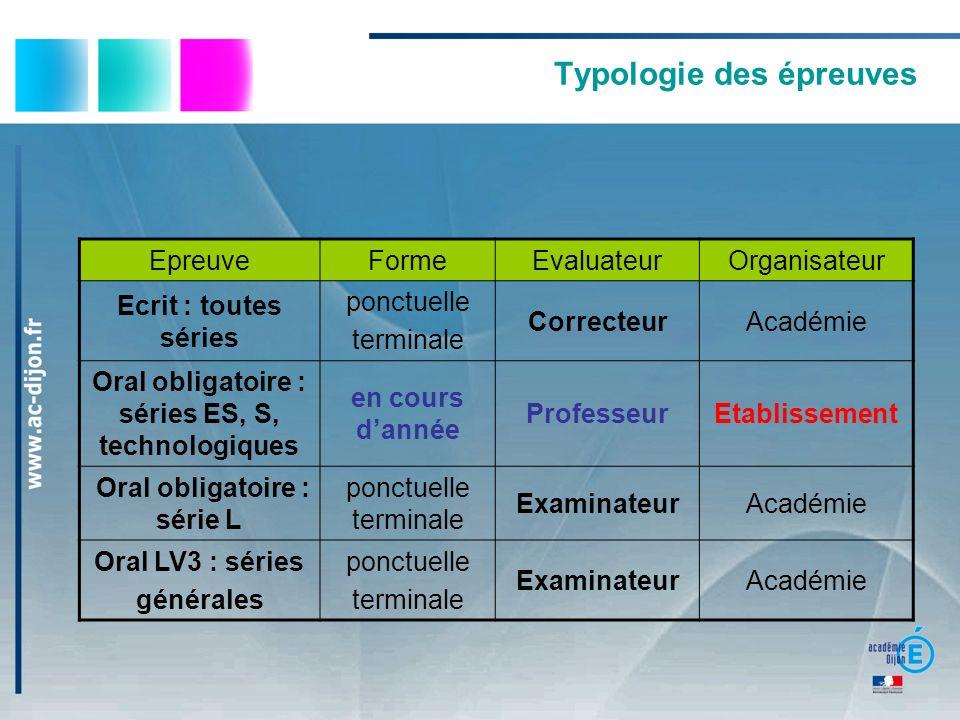 Typologie des épreuves EpreuveForme EvaluateurOrganisateur Ecrit : toutes séries ponctuelle terminale CorrecteurAcadémie Oral obligatoire : séries ES,