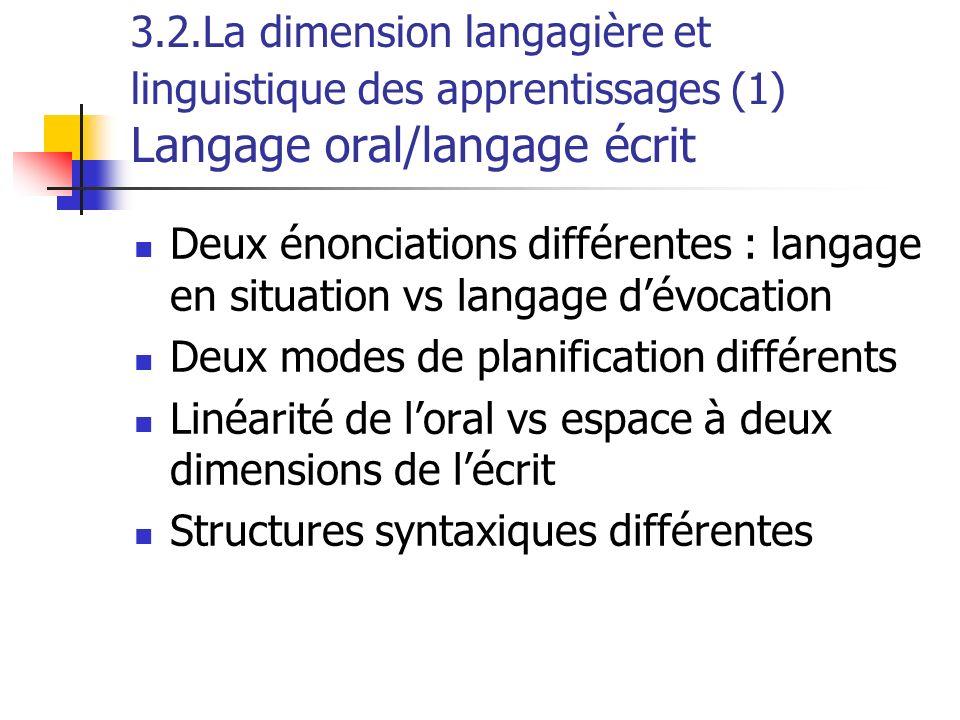 3.2.La dimension langagière et linguistique des apprentissages (1) Langage oral/langage écrit Deux énonciations différentes : langage en situation vs langage dévocation Deux modes de planification différents Linéarité de loral vs espace à deux dimensions de lécrit Structures syntaxiques différentes