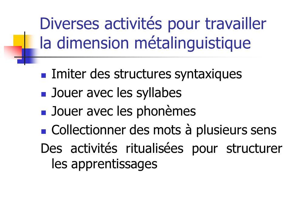 Diverses activités pour travailler la dimension métalinguistique Imiter des structures syntaxiques Jouer avec les syllabes Jouer avec les phonèmes Collectionner des mots à plusieurs sens Des activités ritualisées pour structurer les apprentissages
