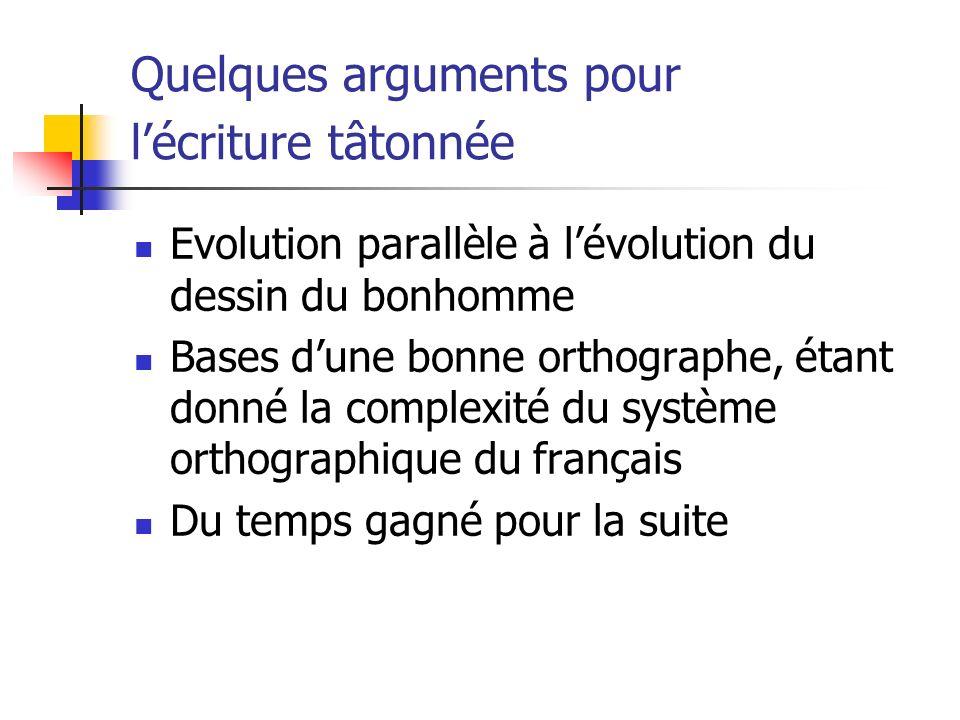 Quelques arguments pour lécriture tâtonnée Evolution parallèle à lévolution du dessin du bonhomme Bases dune bonne orthographe, étant donné la complexité du système orthographique du français Du temps gagné pour la suite