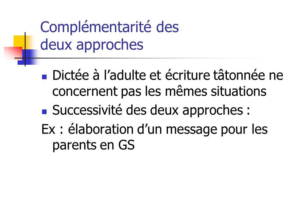 Complémentarité des deux approches Dictée à ladulte et écriture tâtonnée ne concernent pas les mêmes situations Successivité des deux approches : Ex : élaboration dun message pour les parents en GS