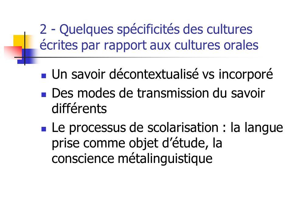 Les principales fonctions de lécriture Inventaires, listes Mémoire externe Communication différée (dans lespace ou dans le temps) Dimension culturelle