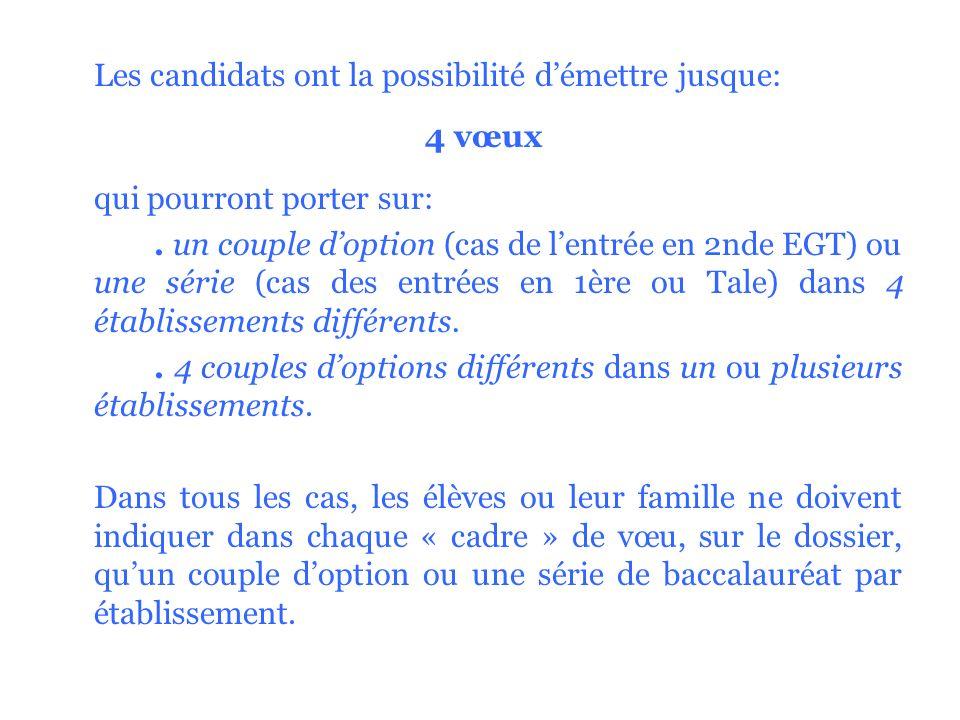 Les candidats ont la possibilité démettre jusque: 4 vœux qui pourront porter sur:. un couple doption (cas de lentrée en 2nde EGT) ou une série (cas de
