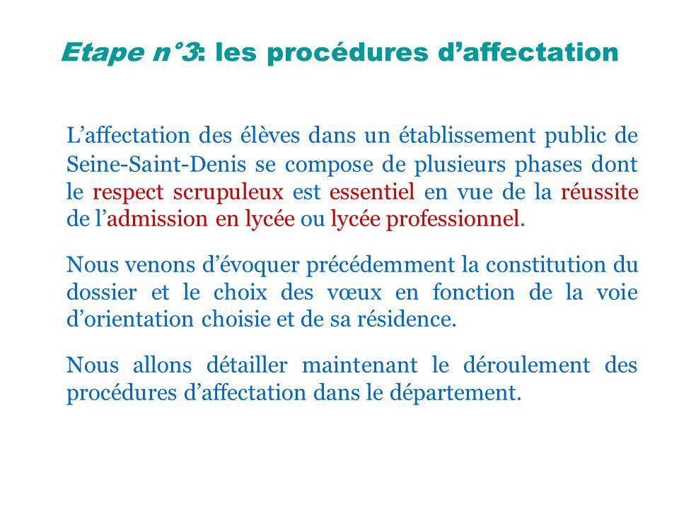 Etape n°3: les procédures daffectation Laffectation des élèves dans un établissement public de Seine-Saint-Denis se compose de plusieurs phases dont l