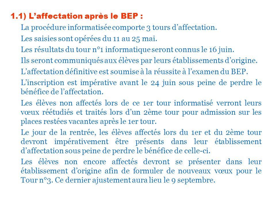 1.1) Laffectation après le BEP : La procédure informatisée comporte 3 tours daffectation. Les saisies sont opérées du 11 au 25 mai. Les résultats du t