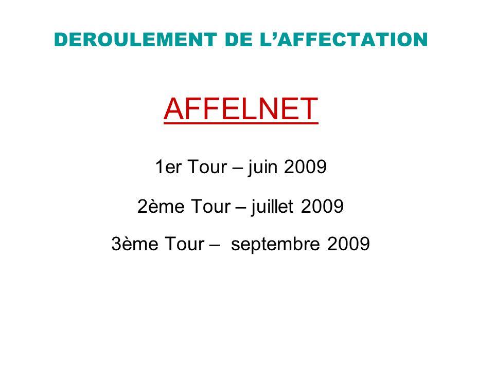 DEROULEMENT DE LAFFECTATION AFFELNET 1er Tour – juin 2009 2ème Tour – juillet 2009 3ème Tour – septembre 2009