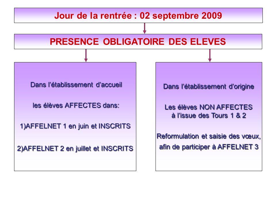 Jour de la rentrée : 02 septembre 2009 Dans létablissement daccueil Dans létablissement daccueil les élèves AFFECTES dans: les élèves AFFECTES dans: 1
