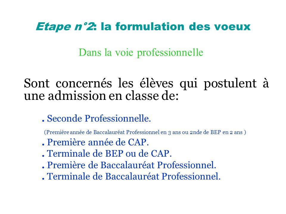 Etape n°2: la formulation des voeux Dans la voie professionnelle Sont concernés les élèves qui postulent à une admission en classe de:. Seconde Profes
