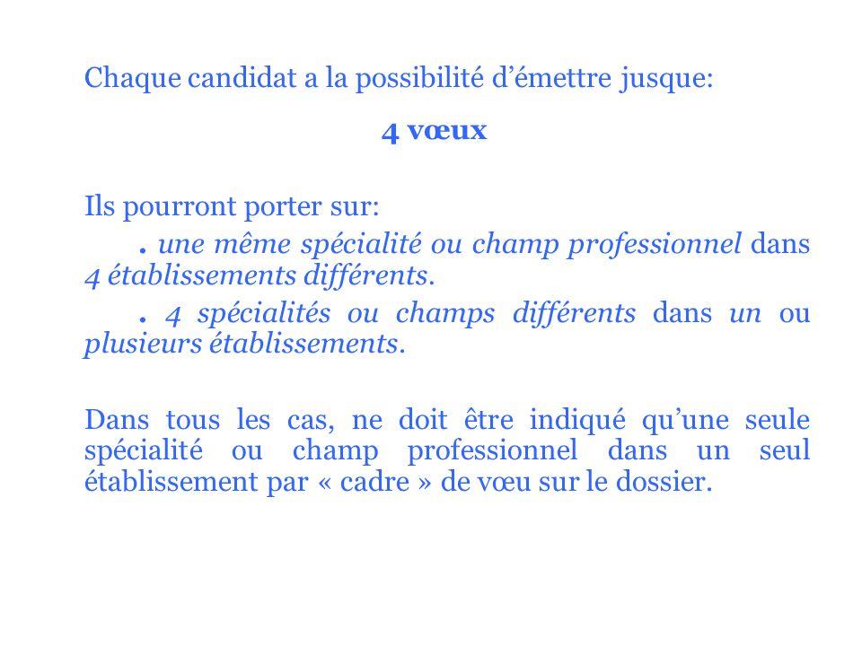 Zone de recrutementLycéeCouples doptions Noisy-le-Grand Zone1 (Clos Saint-Vincent,Hugo,5 ème clg) Evariste Galois Noisy-le-Grand SES+LV2 MPI+LV2 ISI+LV2 LV2+LV3 Flora Tristan Noisy-le-Grand SES+LV2 MPI+LV2 LV2+LV3 Gustave Eiffel Gagny Arts Plastiques+LV2 Gournay-sur-Marne Noisy-le-Grand Zone2 (Prévert,Saint-Exupéry) Flora Tristan Noisy-le-Grand SES+LV2 MPI+LV2 LV2+LV3 Evariste Galois Noisy-le-Grand ISI+LV2 LV2+LV3 Gustave Eiffel Gagny Arts Plastiques+LV2 Noisy-le-Grand Flora Tristan Noisy-le-Grand LV2 Chinois RECRUTEMENTS DEPARTEMENTAUX DU BASSIN 4 VilleLycéeCouples doptions BondyJean RenoirBLP+SMS GagnyGustave EiffelISI+ISP Livry-GarganHenri SellierBLP+SMS Neuilly-sur-MarneNicols Joseph CugnotISI+ISP Noisy-le-Grand Flora Tristan Noisy-le-Grand Section Internationale chinois (tests) Evariste Galois Art : Histoire des Arts+LV2 Section Internationale anglais (tests) Le Raincy Albert Schweitzer Art : Histoire des Arts+LV2 Art : Musique+LV2 René CassinISI+MPI VillemombleBlaise PascalBLP+SMS