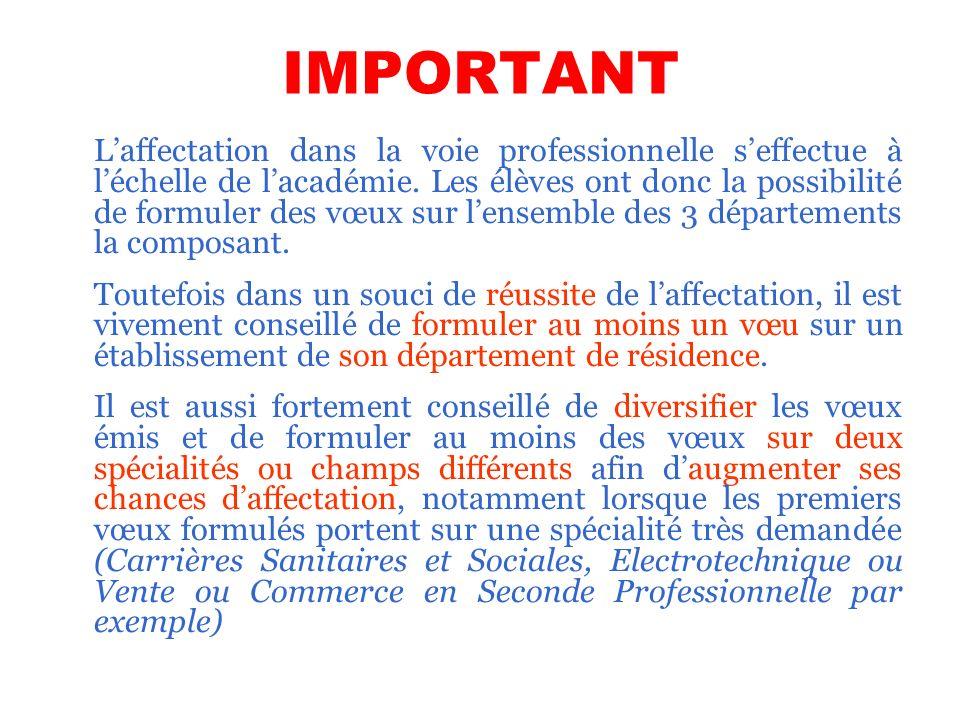 Etape n°3: les procédures daffectation Laffectation des élèves dans un établissement public de Seine-Saint-Denis se compose de plusieurs phases dont le respect scrupuleux est essentiel en vue de la réussite de ladmission en lycée ou lycée professionnel.