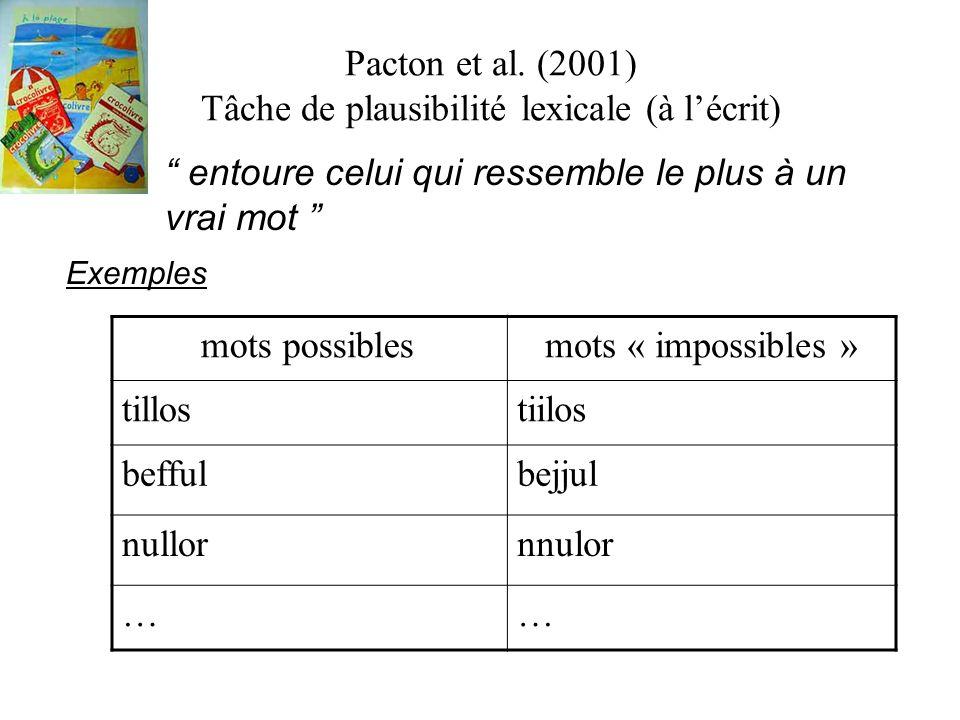 entoure celui qui ressemble le plus à un vrai mot Pacton et al. (2001) Tâche de plausibilité lexicale (à lécrit) mots possiblesmots « impossibles » ti