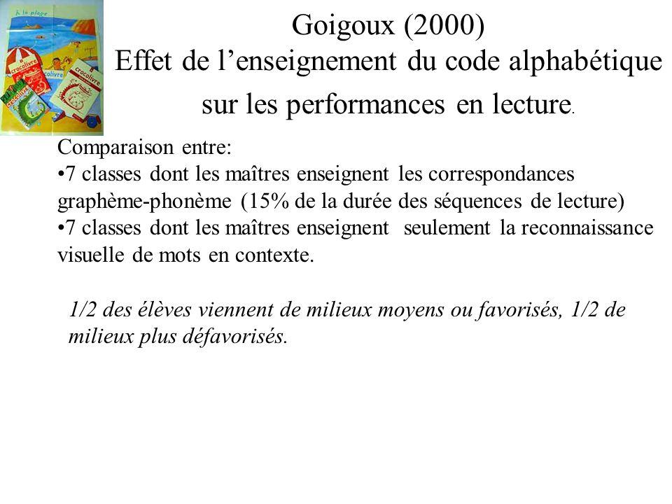Goigoux (2000) Effet de lenseignement du code alphabétique sur les performances en lecture. Comparaison entre: 7 classes dont les maîtres enseignent l