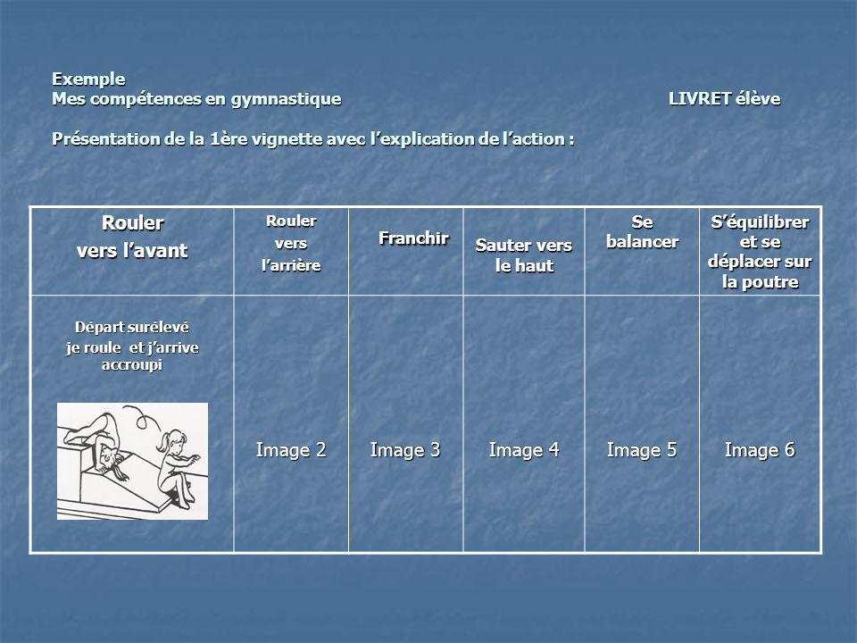 Exemple Mes compétences en gymnastique LIVRET élève Présentation de la 1ère vignette avec lexplication de laction : Rouler vers lavant Roulerverslarri