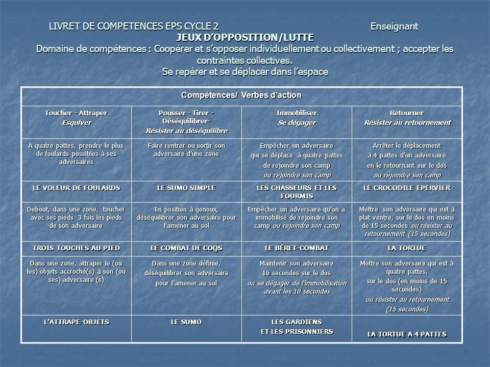 LIVRET DE COMPETENCES EPS CYCLE 2 Enseignant JEUX DOPPOSITION/LUTTE Domaine de compétences : Coopérer et sopposer individuellement ou collectivement ;