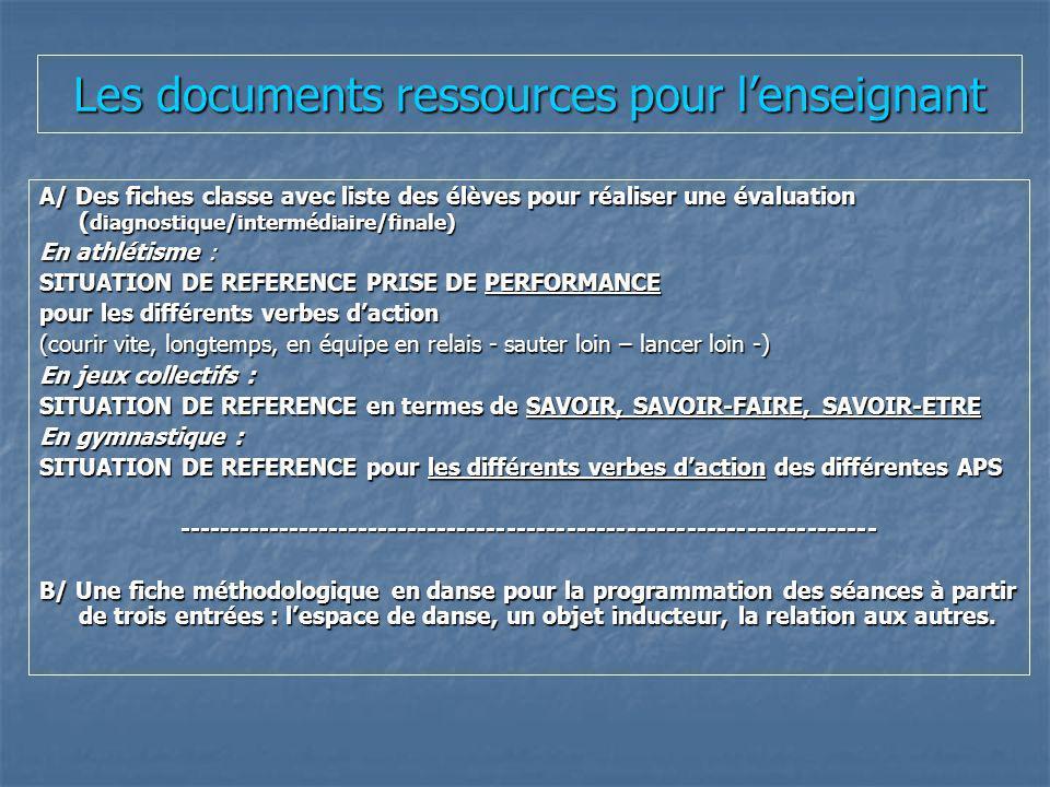 Les documents ressources pour lenseignant A/ Des fiches classe avec liste des élèves pour réaliser une évaluation ( diagnostique/intermédiaire/finale)