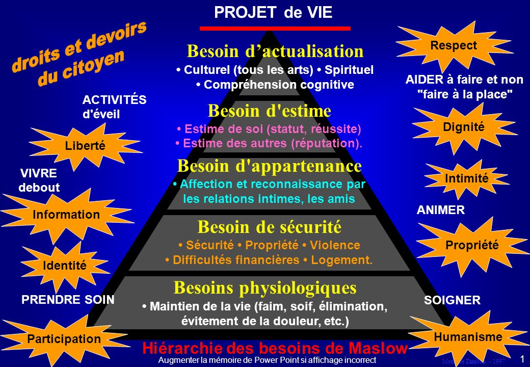 Monique Zambon - 1997 71 Ne pas tenir compte du résultat mais de la participation.