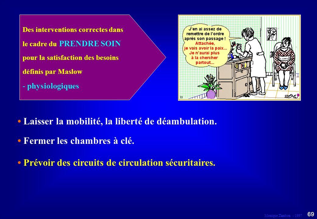 Monique Zambon - 1997 68 Droit à la liberté du Résident en institution Dans le cadre du prendre soin...