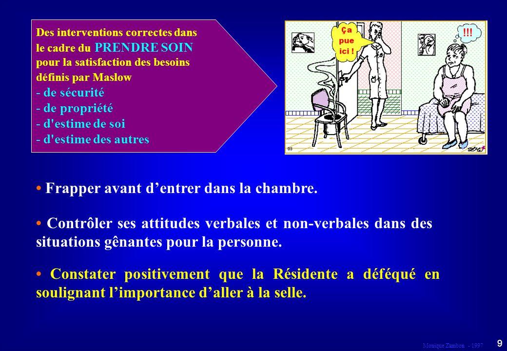 Monique Zambon - 1997 29 Permettre à la personne dorganiser son espace personnel selon son bon vouloir tout en respectant les contraintes de sécurité ou dhygiène.